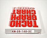 小芝記録紙 ( KOSHIBA ) チャート紙 S-7 【1日用】 140Km/h(赤ライン 26時間) 100枚入リ KM-26-140-2C