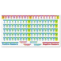 SHSSC553078 - Scholastic Number Line Bulletin Board Set [並行輸入品]