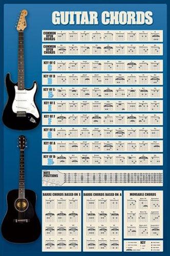 ポスター ギターコード表 PP-31228