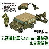 チビスケ 陸上自衛隊車両 [7.高機動車&120mm追撃砲&自衛隊員](単品)