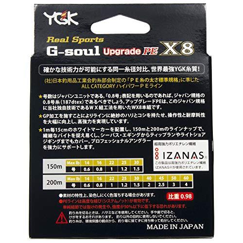 YGKよつあみ『GソウルX8アップグレード』