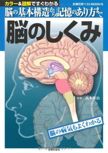 脳のしくみ―脳の基本構造から記憶のあり方まで (主婦の友ベストBOOKS)の詳細を見る