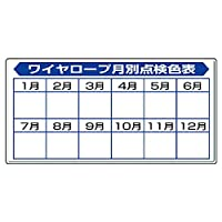 ユニット クレーン標識 ワイヤロープ点検表・鉄板(明治山)・300X600 804-91