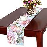 GGSXD テーブルランナー 満開バラ クロス 食卓カバー 麻綿製 欧米 おしゃれ 16 Inch X 72 Inch (40cm X 182cm) キッチン ダイニング ホーム デコレーション モダン リビング 洗える
