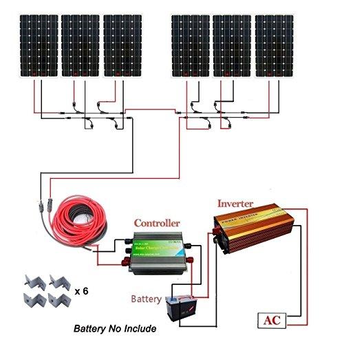 ECO-WORTHY 1000W ソーラーパネル 24V オ...