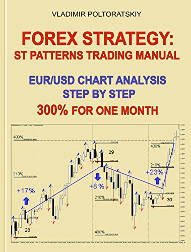 Amazon forex strategy st patterns trading manual eur usd chart