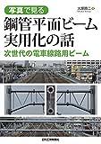 写真で見る 鋼管平面ビーム実用化の話-次世代の電車線路用ビーム-