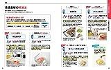 かんたん! ラクチン! 冷凍保存の便利レシピ266 画像