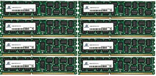 Adamanta 32GB ( 8x 4gb ) Apple RAMアップグレードfor Mac Pro 2009年初期( 8コア) 2.26GHz mb535ll / A ddr31066MHz pc3–8500ECC Unbuffered 2rx4cl91.5V 36チップam41ef251272KS