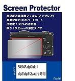 【高硬度(9H)反射防止フィルム】SIGMA dp0/dp1/dp2/dp3 Quattro専用 液晶保護フィルム(高硬度フィルム マット)
