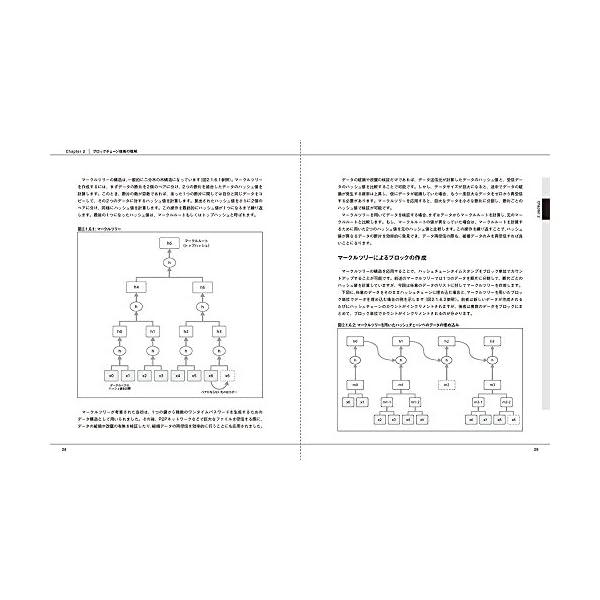 ブロックチェーンアプリケーション開発の教科書の紹介画像4