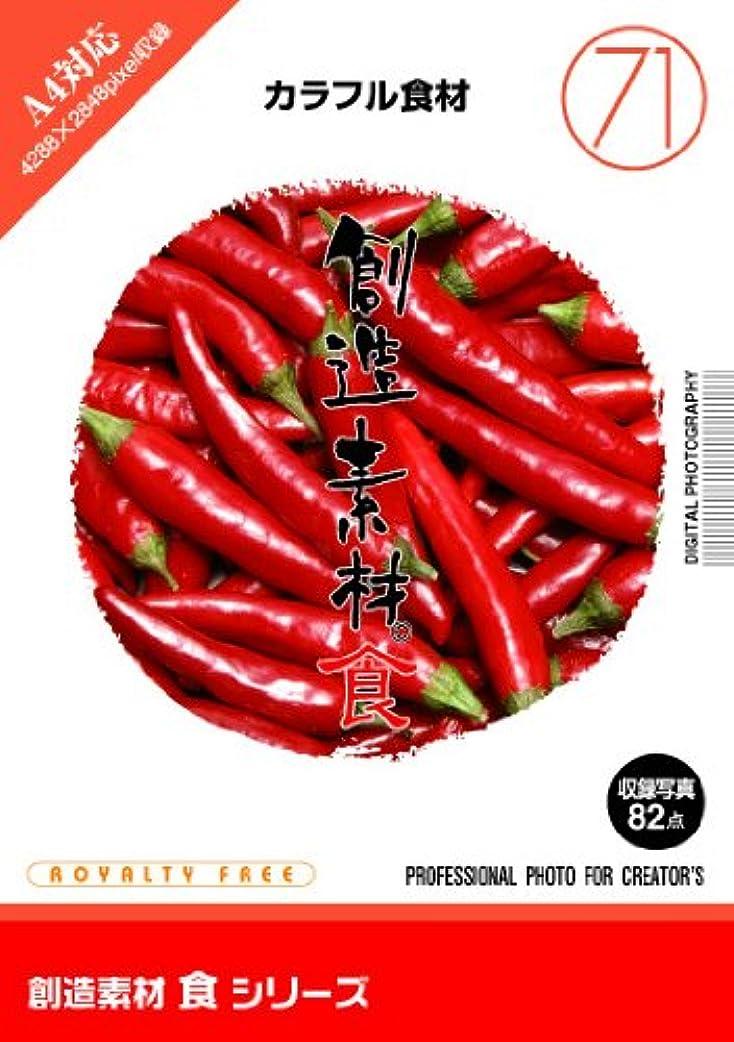 慣習始める追加創造素材 食シリーズ(71)カラフル食材