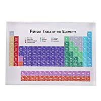 TOOGOO アクリル 元素周期表のディスプレイ 子どものティーチング 誕生日と先生の日のギフト