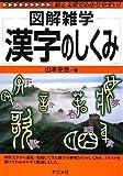 漢字のしくみ (図解雑学)