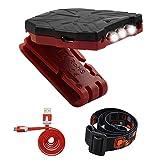 ヘッドライト 40ルーメン LEDキャップライト 帽子ライト センシング機能付 人感センサー ライト 2点灯モード 90度角度調節可能 帽子に挟んで使う USB充電式 小型 軽量 夜釣り 工事作業 ハイキング キャンプ (ブラック) Taotuo