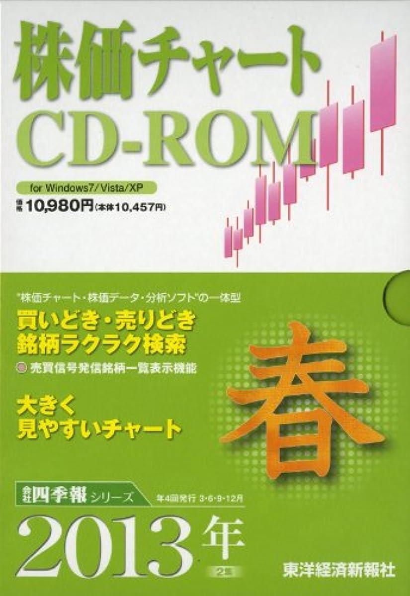 素人自殺枠株価チャートCD-ROM2013年2集春号