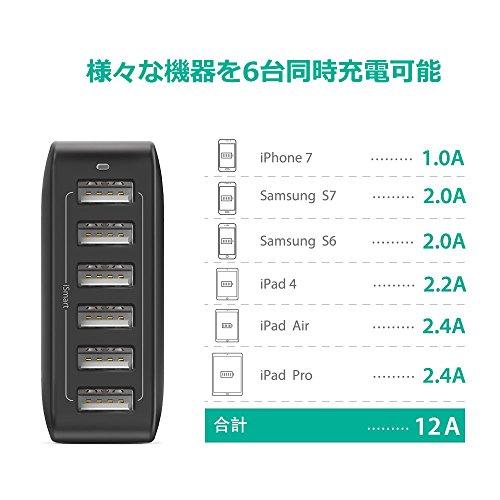 USB充電器 RAVPower 60W 6ポート 充電器 iPhone iPad Android スマホ タブレット モバイルバッテリー 等対応 acアダプタ 急速充電器 (ブラック)