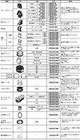 オムロン(OMRON) A22Z-A30