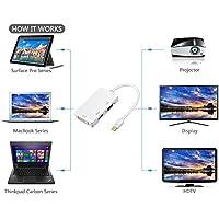 Mini DisplayPort Macbook Thunderbolt オス to HDMI/DVI/VGA メス 3-in-1変換アダプタケーブル 白