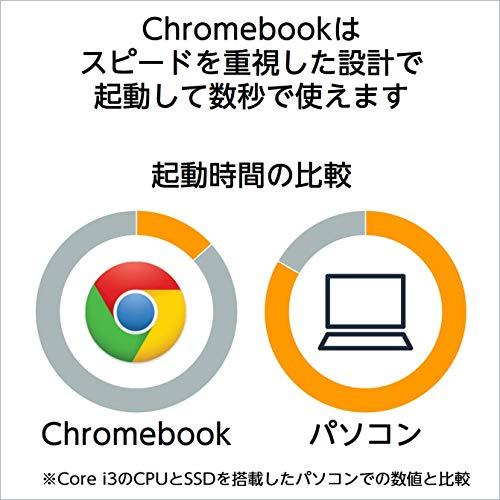 『ASUS ノートパソコン Chromebook Flip C434TA 14.0型フルHD液晶 タッチ機能あり 日本語キーボード Core m3-8100Y 4GB eMMC 32GB 約10時間駆動 【日本正規代理店品】 C434TA-AI0095 シルバー』の3枚目の画像