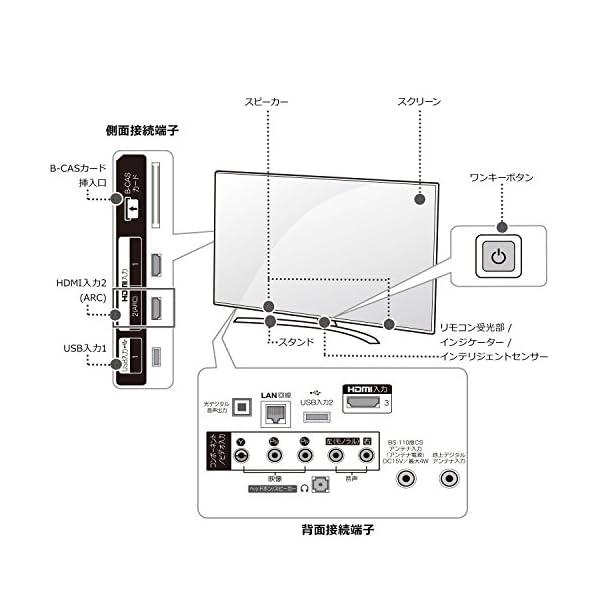 LG 55V型 4K 液晶テレビ HDR対応...の紹介画像10