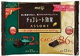 明治 チョコレート効果アソート袋 130g