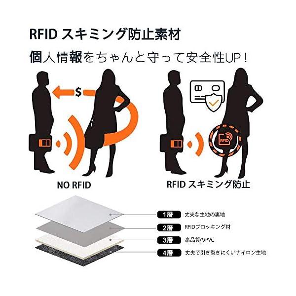 パスポートケース スキミング防止 防水 グレーインクの紹介画像6
