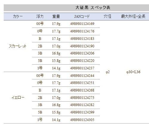 釣研 大征黒(DAISEIKOKU) 釣研
