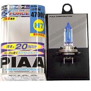 PIAA(ピア) ヘッドライトバルブ エクストリームフォース(ベストセラー蒼白光) H7 12V55W 4700K MB45