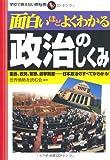 面白いほどよくわかる政治のしくみ―国会、政党、官僚、選挙制度…日本政治のすべてがわかる! (学校で教えない教科書)