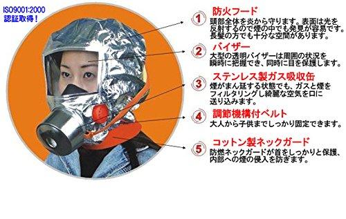 キカー (KIKAR) [緊急用防毒・防煙マスク 最長60分間 火災脱出 防炎マスク 防煙マスク 収納ケース付 壁面に取り付ける可能 火災/防災/災害対策用] [日本語と英語とフランス語表示の使用説明]