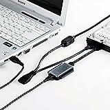 サンワサプライ IDE SATA-USB変換ケーブル USB-CVIDE2N