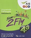 アジア 12ヶ国利用可能 プリペイドSIMカード 3GB 8日間 4G/3G 韓国 台湾 香港 シンガポール マカオ マレーシア フィリピン インド カンボジア ラオス ミャンマー 日本