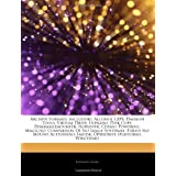 Articles on Archive Formats, Including: Alcohol 120%, Daemon Tools, Virtual Drive, Ultraiso, Disk Copy, Diskimagemounter, Isobuster, Cdemu, Poweriso,
