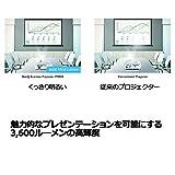 ベンキュージャパン BenQ DLP SVGAプロジェクター MS550 画像