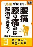 名医が図解! 腰痛・膝の痛みは解消できる! (3) 膝の痛みの原因と対策 impress QuickBooks