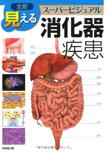 虫垂、身体に必要ない組織ではなかったことが判明 → 腸内細菌のバランスを保つ