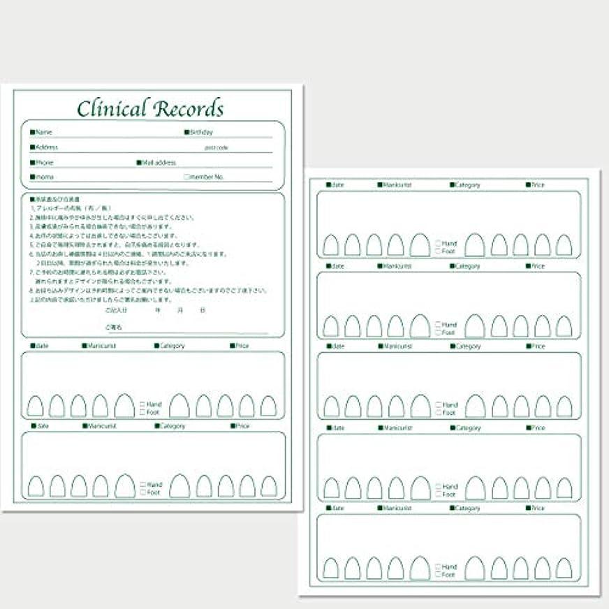 管理する有毒慣らすサロン名が指定可能なオリジナルネイルサロンカルテ/PDFファイルをDVDにて納品 (グリーン)