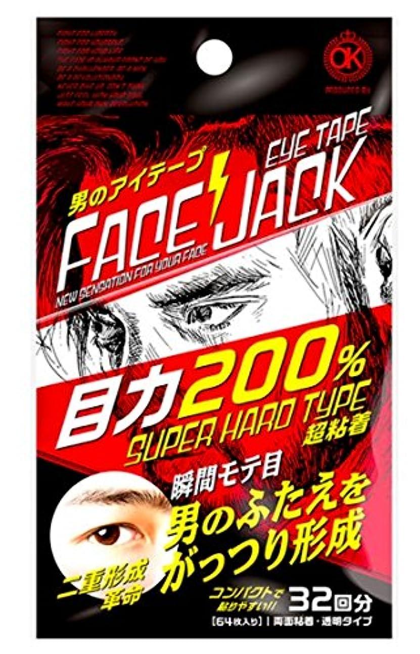 ハブパズル実験をするFACE JACK アイテープ