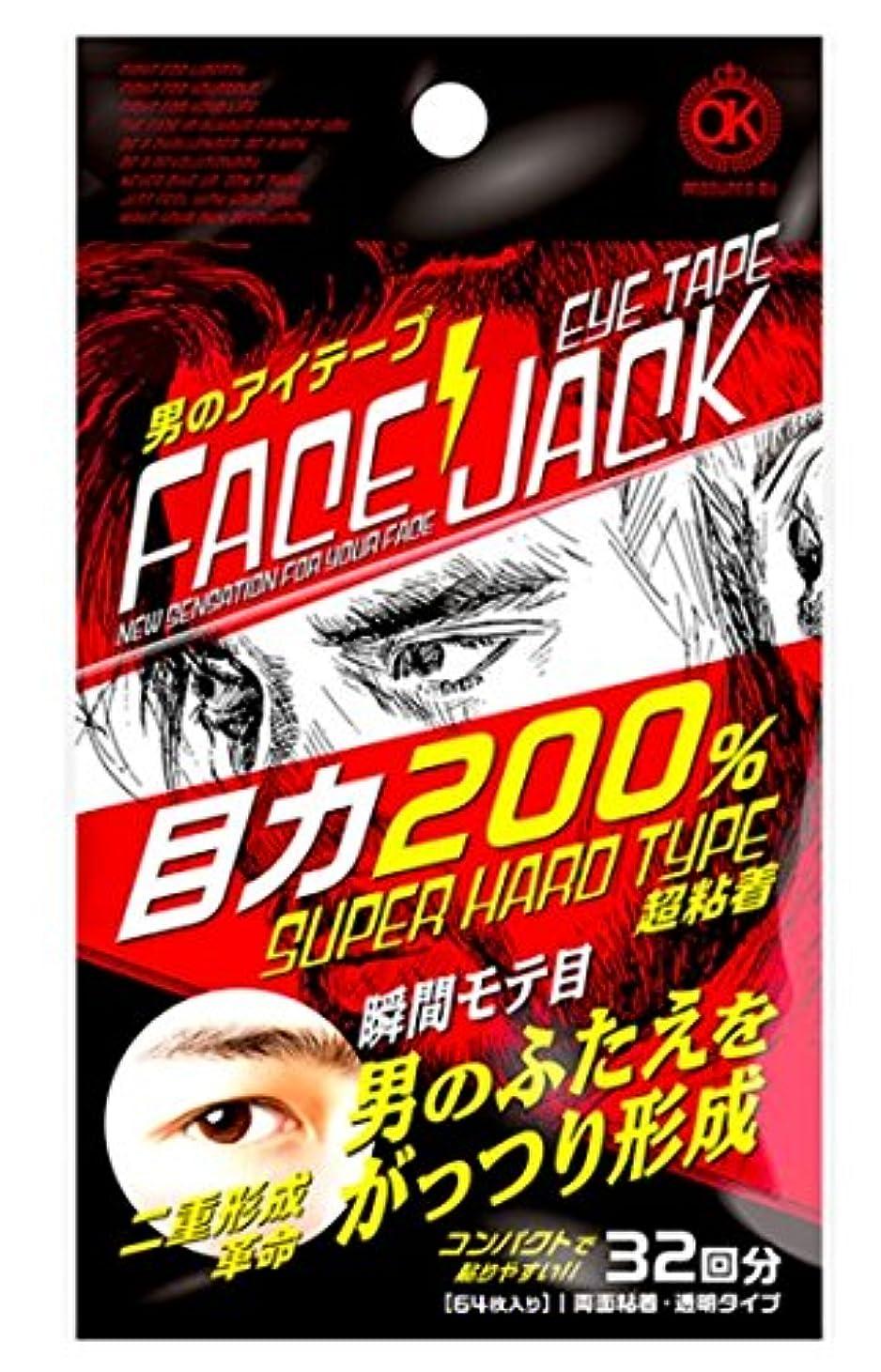 性差別スケート密度FACE JACK アイテープ