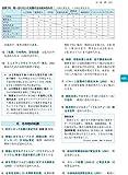 レセプト総点検マニュアル 2019年版: 2019年4月現在/「診療科別レセプト審査のポイント」 画像