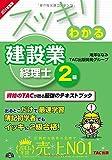 スッキリわかる 建設業経理士2級 2014年度 (スッキリわかるシリーズ)
