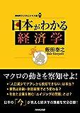 NHKラジオビジネス塾 日本がわかる経済学