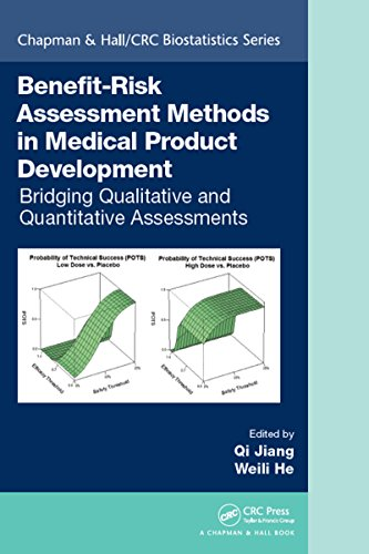 Benefit-Risk Assessment Methods in Medical Product Development: Bridging Qualitative and Quantitative Assessments (Chapman & Hall/CRC Biostatistics Series) (English Edition)