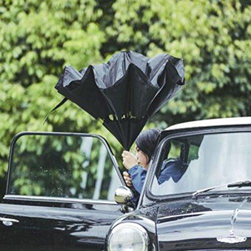 雨に濡れた面を内側に閉じる 特殊な 2重構造 で水滴に触れずに使える人気の2重傘 Circus サーカス