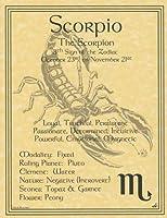 Scorpio Zodiacポスター