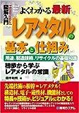図解入門よくわかる最新レアメタルの基本と仕組み (How‐nual Visual Guide Book)