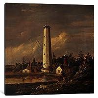 iCanvasART 1ピースショットタワー、1845キャンバスプリントby Jasper Francis Cropsey、1.5by 12× 12インチ