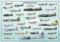 ポスター 第二次世界大戦 航空機 World War II Aircraft