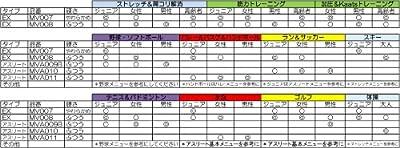 モビバン(mobiban) モビバン アスリート バスケットボール&バレーボール レッド F MVA011